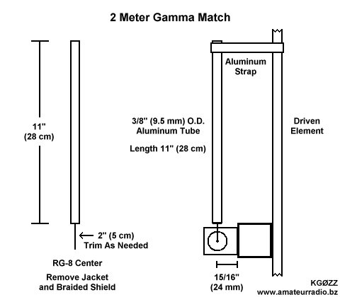 how to build a 4 element 2 meter yagi antenna with a gamma match
